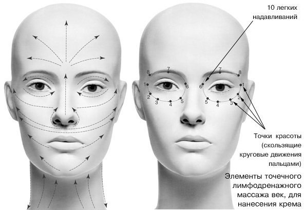 Отек лица точечный массаж