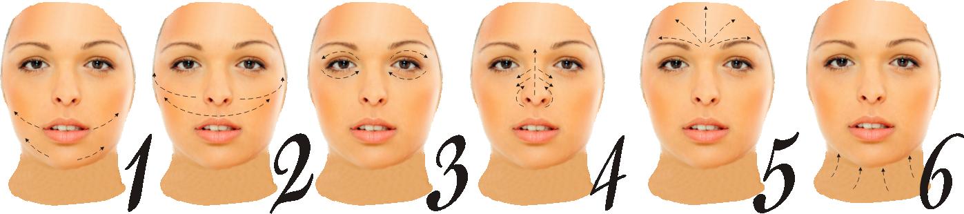 Массаж лица фото схемы